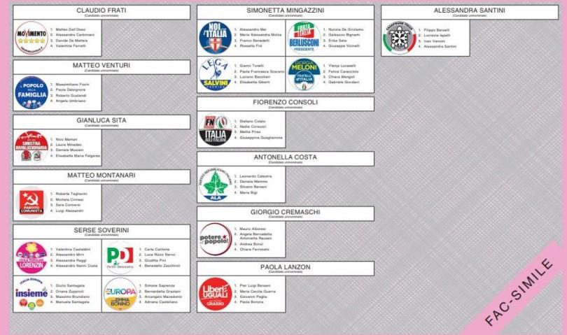Elezioni, buona affluenza a Imola e Circondario. Vallata sopra la media nazionale